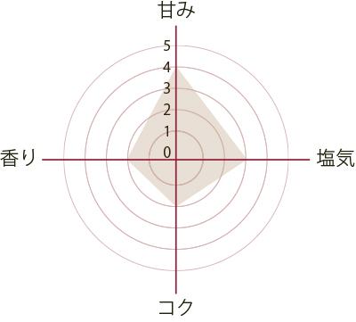 koikuchi_aka1-8l
