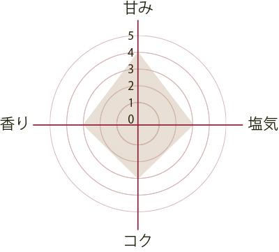 koikuchi_fuji1-8l