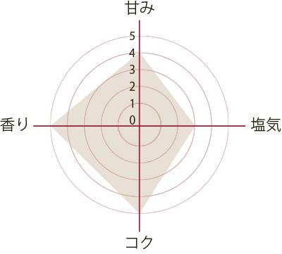 koikuchi_kin1-8l
