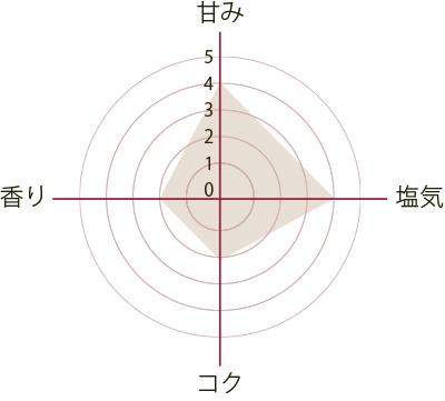 usukuchi_aka1-8l