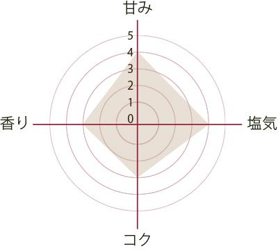 usukuchi_fuji1-8l