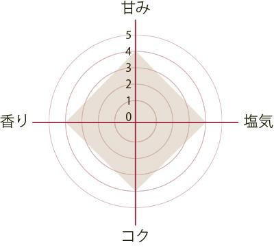 usukuchi_gin1-8l